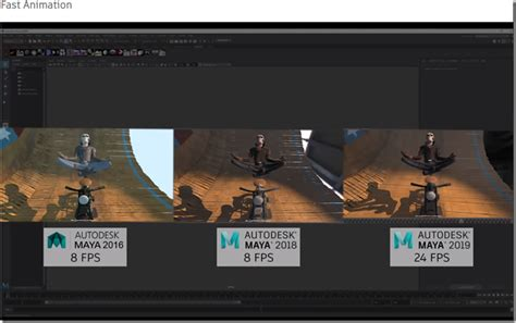Autodesk Maya 2019 Is Here (between The Lines