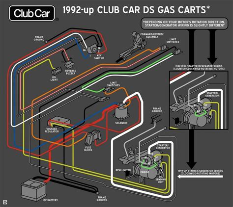 volt club car wiring diagram indexnewspapercom