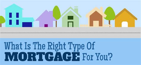 What Is The Right Type Of Mortgage For You?