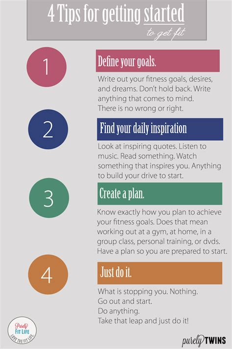 4 Tips To Getting Started To Get Fit. Living Room Wall Decorating Ideas Pinterest. Pc Gaming Living Room Tv. Living Solutions Space Heater Walgreens. Contemporary Living Room Partition. Small Living Room And Dining Design. Decorating Ideas For Living Room With Vaulted Ceiling'. Cheap Prices On Living Room Furniture. Interior Design Living Room With Fireplace