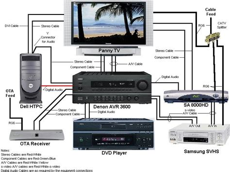 Best Images Home Theater Wiring Diagram