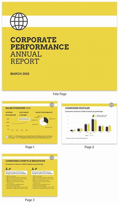 Annual Report Template Templates Corporate Examples Business