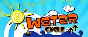 Water Cycle Diagram Education Interactive Discovery