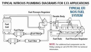Nitrous Oxide  U0026 How It Works