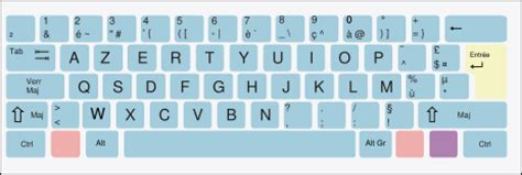 ordinateur bureau asus pc astuces transformer un clavier qwerty en azerty