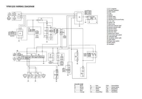 yamaha grizzly 125 carburetor diagram 20032006 yamaha