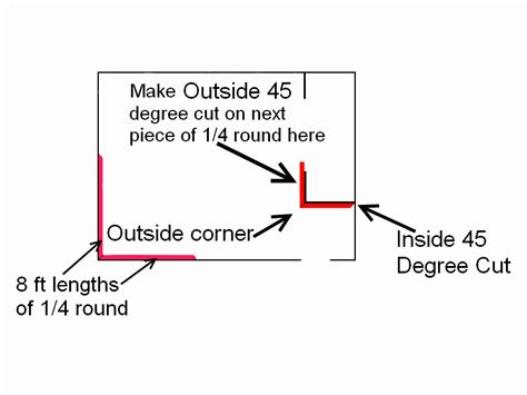 quarter corner how to cut quarter round molding better life