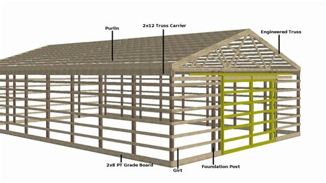 pole shed plans how to build a pole barn tutorial 1 of 12