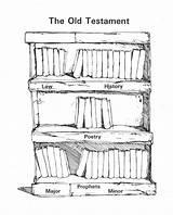 Bible Testament Coloring Bookcase Learning Bookshelf Activities Study Biblia Libros Printout Sunday Lds Assist Lessons Printouts Template Curriculum Memory Guardado sketch template