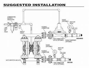 Diaphragm Pumps Ltd