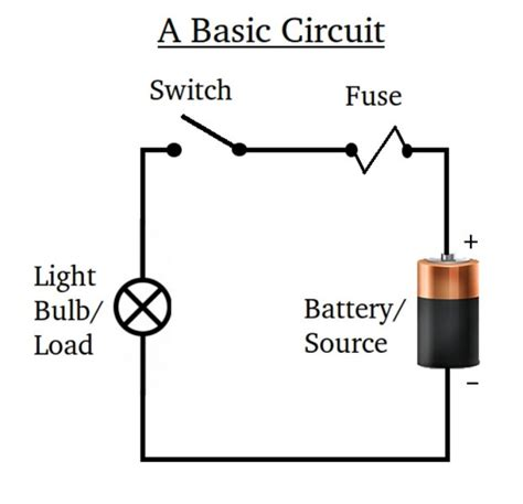Basic Electronics Learn How Vehicle Electrical