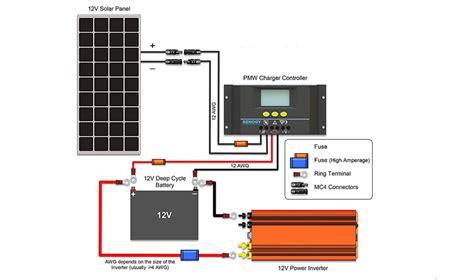 diy solar generator diagram  renogy solar panel