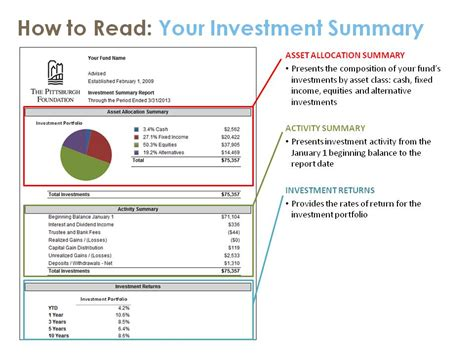 Read Your Investment Summary  Tpf  The Pittsburgh Foundation
