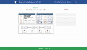 Tips To Pass A Diagrammatic Reasoning Test