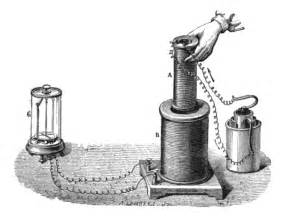 Michael Faraday Electromagnetic Induction