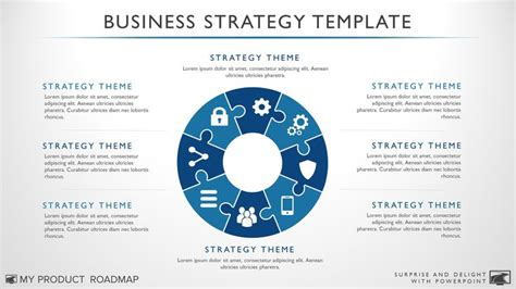 Contact Strategy Template by 36 Best Agile Project Management Images On