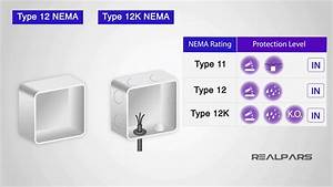 Nema Ratings