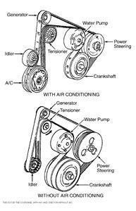 Belt Diagram For Pontiac Grand Prix Fixya