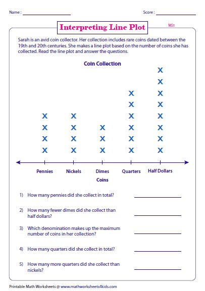 line plot worksheets for 4th grade bar line graphline