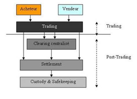 chambre de compensation le traitement d une transaction boursière bourse de
