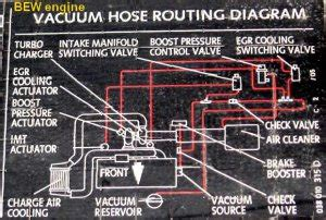 translating  vw vacuum hose routing diagram vw tdi