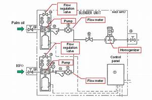 Research And Development Of Marine Engine That Operates