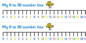 number line 0 30 pictures to pin on pinsdaddy