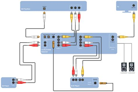 wiring diagram microphone for karaoke circuit for