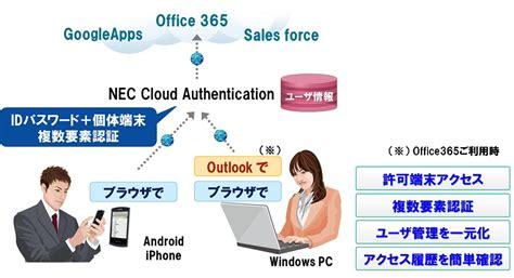 cloud authentication ユースケース nec cloud authentication nec