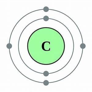 File Electron Shell 006 Carbon - No Label Svg