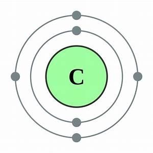 File Electron Shell 006 Carbon - No Label Svg