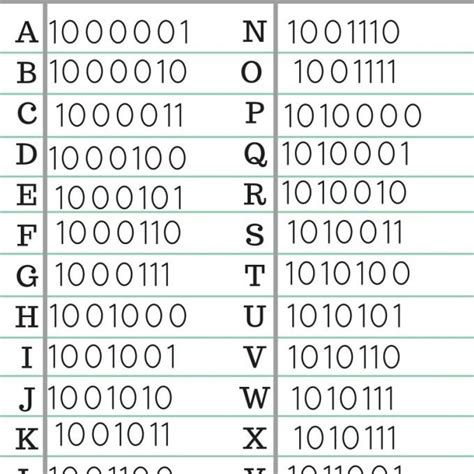 binary code for letters new binary code for letters cover letter exles 46824