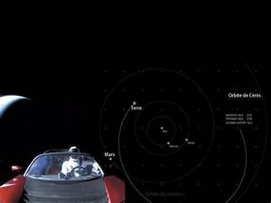 Tesla Dans Lespace : suivez la trajectoire de la tesla d 39 elon musk envoy e par spacex dans l 39 espace sciences et avenir ~ Nature-et-papiers.com Idées de Décoration