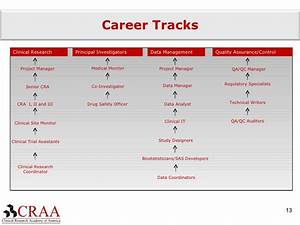 careers in clinical research With clinical research monitor jobs