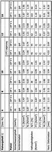 Zimmertüren Maße Norm : patent wo2006099960a1 dispersionszusammensetzung f r hochflexible wasserfeste hydraulisch ~ Orissabook.com Haus und Dekorationen