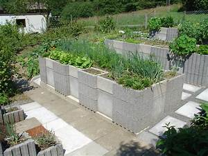 Creating a raised garden bed permaculture sustainable for Raised bed planting