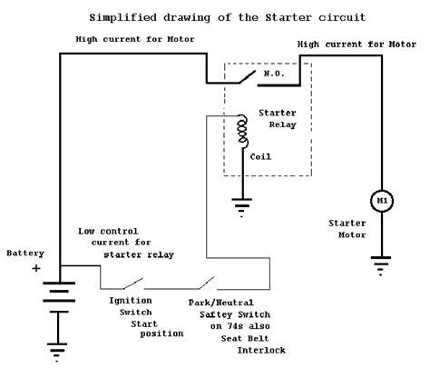 Electrical Primer The Starter
