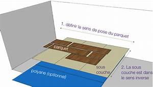 Sous Couche Parquet Flottant 10mm : sous couche parquet stratifie pas cher ~ Nature-et-papiers.com Idées de Décoration
