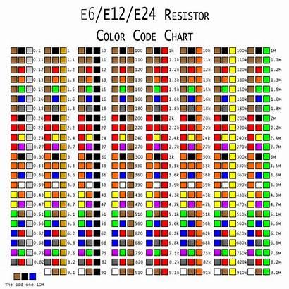 Resistor Values Electronic Standard Odd Components E12