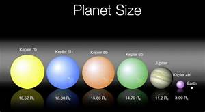 The 9 Planets Of The Solar System And Their ...