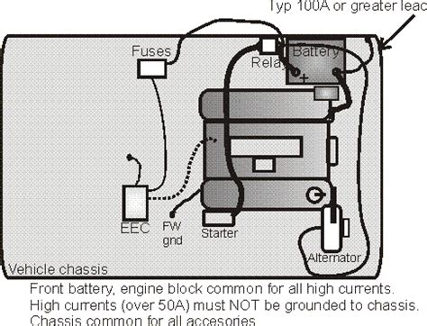 Boat Battery Ground Wire by Grounding Negative System
