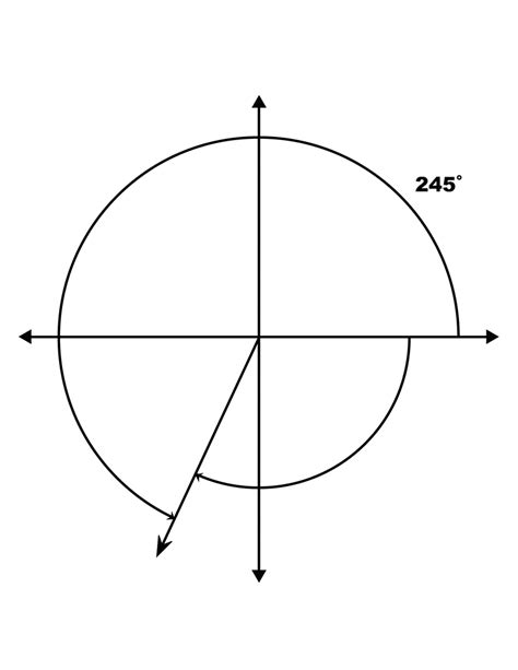 245° And 115° Coterminal Angles  Clipart Etc