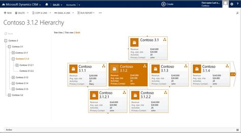 new features in microsoft dynamics 2015 improvements for
