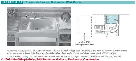 Ada Kitchen Sink Side Approach  Kitchen Appliances Tips