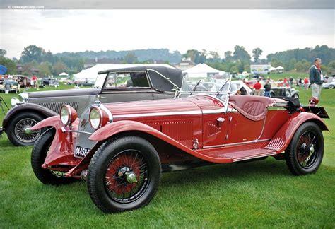 1931 Alfa Romeo 6c 1750 Image