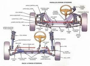 5 Warning Signs Of Car Suspension Problems Carmudi