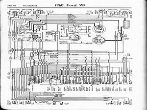 1957-1965 Thunderbird Wiring Diagrams