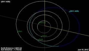 Umlaufbahn Berechnen : internationaler workshop bewertet asteroid 2011 ag5 germany esa in your country esa ~ Themetempest.com Abrechnung
