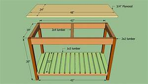 diy kitchen island plans tips ideas decorationy With how to make kitchen island plans