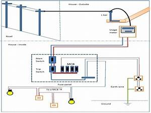 Residential Electrical Wiring Diagrams Free Diagram